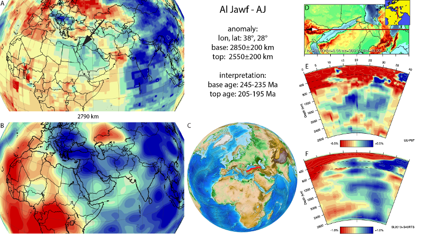 Figure A5. Al Jawf anomaly, interpreted as the Al Jawf slab, with (horizontal) [vertical] cross sections through (A)[D] the UUP07 p-wave) and (B)[D] the combined SL2013 and S40RTS s-wave models at 2290 km; C) the location of the modern geological record that we interpret to have formed during the subduction of the slab.