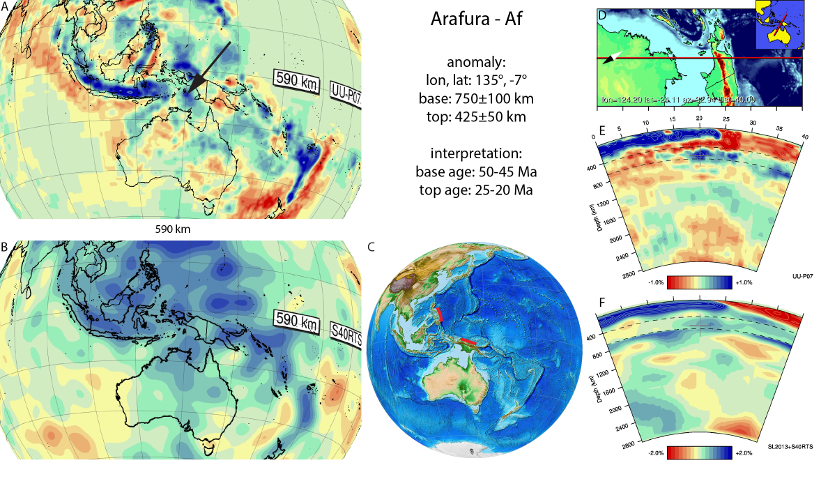 Figure A10. Arafura anomaly, interpreted as the Arafura slab, with (horizontal) [vertical] cross sections through (A)[D] the UUP07 p-wave) and (B)[D] the combined SL2013 and S40RTS s-wave models at 590 km; C) the location of the modern geological record that we interpret to have formed during the subduction of the slab.