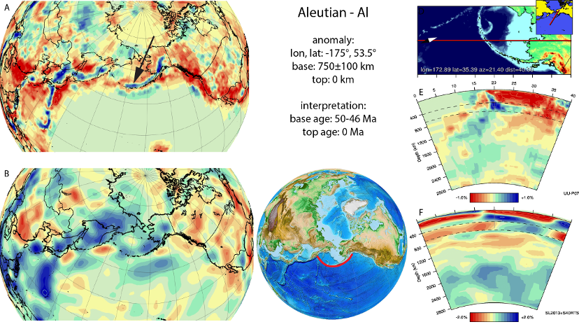Figure A3. Aleutian anomaly, interpreted as the Aleutian slab, with (horizontal) [vertical] cross sections through (A)[D] the UUP07 p-wave) and (B)[D] the combined SL2013 and S40RTS s-wave models at 370 km; C) the location of the modern geological record that we interpret to have formed during the subduction of the slab.