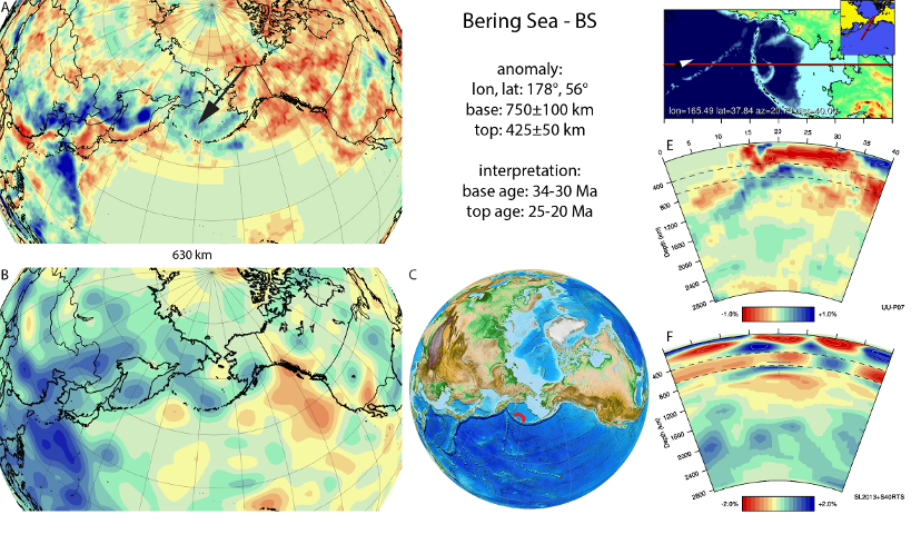 Figure A15. Bering Sea anomaly, interpreted as the Bering Sea slab, with (horizontal) [vertical] cross sections through (A)[D] the UUP07 p-wave) and (B)[D] the combined SL2013 and S40RTS s-wave models at 630 km; C) the location of the modern geological record that we interpret to have formed during the subduction of the slab.