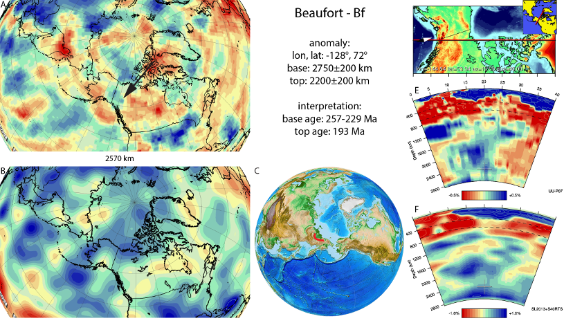 Figure A14. Beaufort anomaly, interpreted as the Beaufort slab, with (horizontal) [vertical] cross sections through (A)[D] the UUP07 p-wave) and (B)[D] the combined SL2013 and S40RTS s-wave models at 2570 km; C) the location of the modern geological record that we interpret to have formed during the subduction of the slab.