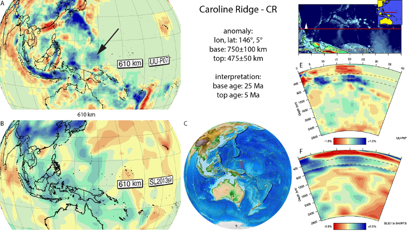 Figure A23. Caroline Ridge anomaly, interpreted as the Caroline Ridge slab, with (horizontal) [vertical] cross sections through (A)[D] the UUP07 p-wave) and (B)[D] the combined SL2013 and S40RTS s-wave models at 610 km; C) the location of the modern geological record that we interpret to have formed during the subduction of the slab.