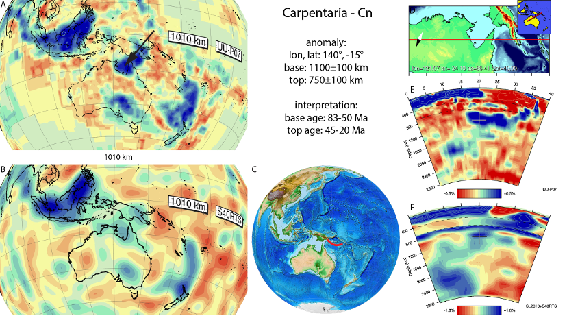 Figure A25. Carpentaria anomaly, interpreted as the Carpentaria slab, with (horizontal) [vertical] cross sections through (A)[D] the UUP07 p-wave) and (B)[D] the combined SL2013 and S40RTS s-wave models at 1010 km; C) the location of the modern geological record that we interpret to have formed during the subduction of the slab.