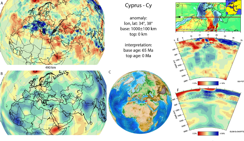 Figure A30. Cyprus anomaly, interpreted as the Cyprus slab, with (horizontal) [vertical] cross sections through (A)[D] the UUP07 p-wave) and (B)[D] the combined SL2013 and S40RTS s-wave models at 490 km; C) the location of the modern geological record that we interpret to have formed during the subduction of the slab.