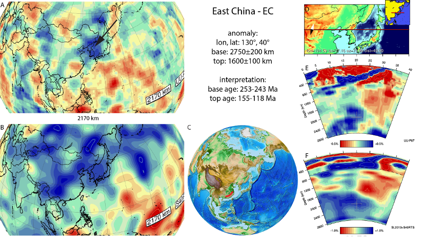 Figure A31. East China anomaly, interpreted as the East China slab, with (horizontal) [vertical] cross sections through (A)[D] the UUP07 p-wave) and (B)[D] the combined SL2013 and S40RTS s-wave models at 2170 km; C) the location of the modern geological record that we interpret to have formed during the subduction of the slab.