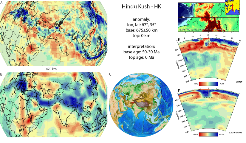 Figure A39. Hindu Kush anomaly, interpreted as the Hindu Kush slab, with (horizontal) [vertical] cross sections through (A)[D] the UUP07 p-wave) and (B)[D] the combined SL2013 and S40RTS s-wave models at 470 km; C) the location of the modern geological record that we interpret to have formed during the subduction of the slab.