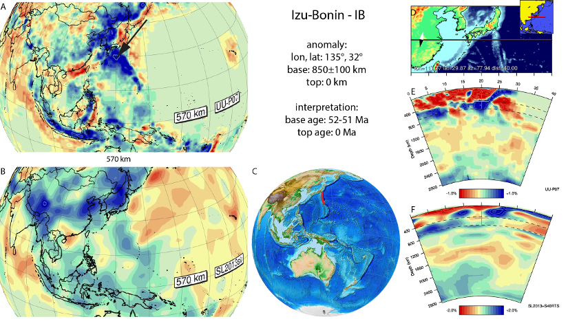 Figure A44. Izu-Bonin anomaly, interpreted as the Izu-Bonin slab, with (horizontal) [vertical] cross sections through (A)[D] the UUP07 p-wave) and (B)[D] the combined SL2013 and S40RTS s-wave models at 570 km; C) the location of the modern geological record that we interpret to have formed during the subduction of the slab.