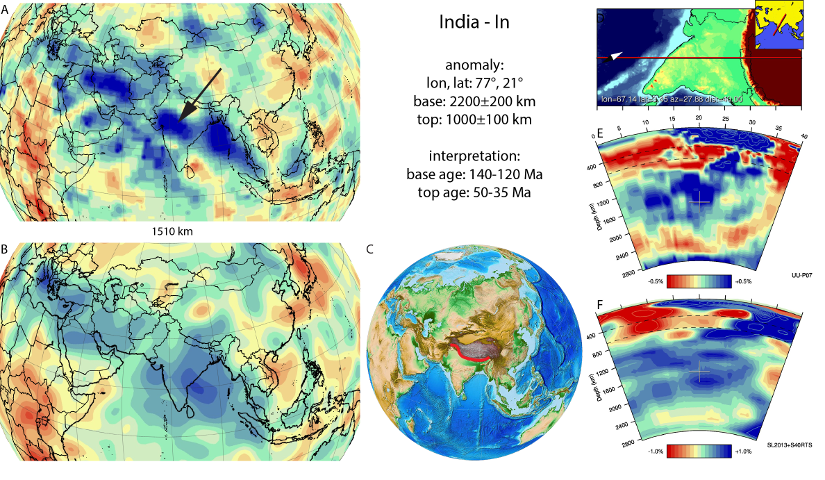 Figure A43. India anomaly, interpreted as the India slab, with (horizontal) [vertical] cross sections through (A)[D] the UUP07 p-wave) and (B)[D] the combined SL2013 and S40RTS s-wave models at 1510 km; C) the location of the modern geological record that we interpret to have formed during the subduction of the slab.