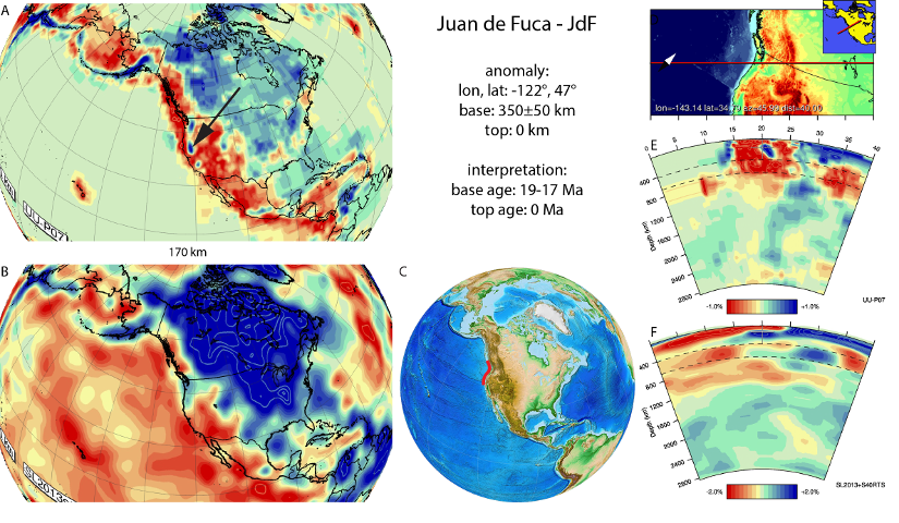 Figure A45. Juan de Fuca anomaly, interpreted as the Juan de Fuca slab, with (horizontal) [vertical] cross sections through (A)[D] the UUP07 p-wave) and (B)[D] the combined SL2013 and S40RTS s-wave models at 170 km; C) the location of the modern geological record that we interpret to have formed during the subduction of the slab.