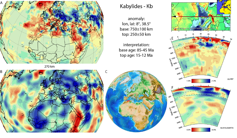 Figure A46. Kabylides anomaly, interpreted as the Kabylides slab, with (horizontal) [vertical] cross sections through (A)[D] the UUP07 p-wave) and (B)[D] the combined SL2013 and S40RTS s-wave models at 270 km; C) the location of the modern geological record that we interpret to have formed during the subduction of the slab.