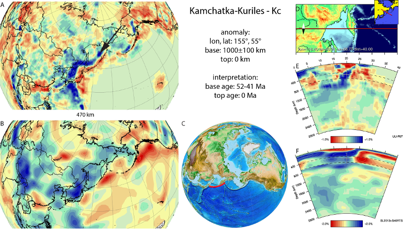 Figure A48. Kamchatka-Kuriles anomaly, interpreted as the Kamchatka-Kuriles slab, with (horizontal) [vertical] cross sections through (A)[D] the UUP07 p-wave) and (B)[D] the combined SL2013 and S40RTS s-wave models at 470 km; C) the location of the modern geological record that we interpret to have formed during the subduction of the slab.