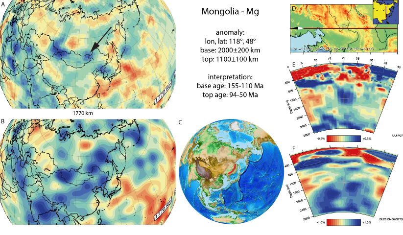Figure A62. Mongolia anomaly, interpreted as the Mongolia slab, with (horizontal) [vertical] cross sections through (A)[D] the UUP07 p-wave) and (B)[D] the combined SL2013 and S40RTS s-wave models at 1770 km; C) the location of the modern geological record that we interpret to have formed during the subduction of the slab.