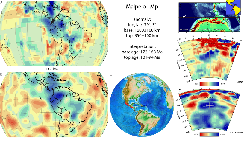 Figure A53. Malpelo anomaly, interpreted as the Malpelo slab, with (horizontal) [vertical] cross sections through (A)[D] the UUP07 p-wave) and (B)[D] the combined SL2013 and S40RTS s-wave models at 1330 km; C) the location of the modern geological record that we interpret to have formed during the subduction of the slab.