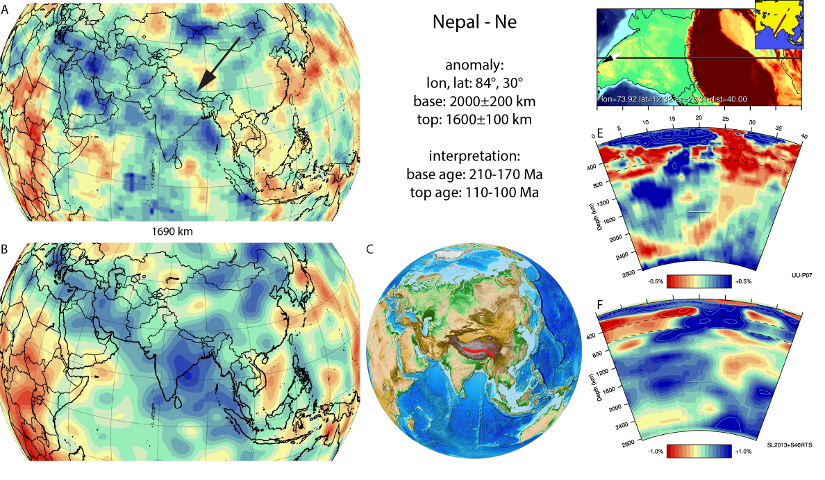 Figure A64. Nepal anomaly, interpreted as the Nepal slab, with (horizontal) [vertical] cross sections through (A)[D] the UUP07 p-wave) and (B)[D] the combined SL2013 and S40RTS s-wave models at 1690 km; C) the location of the modern geological record that we interpret to have formed during the subduction of the slab.
