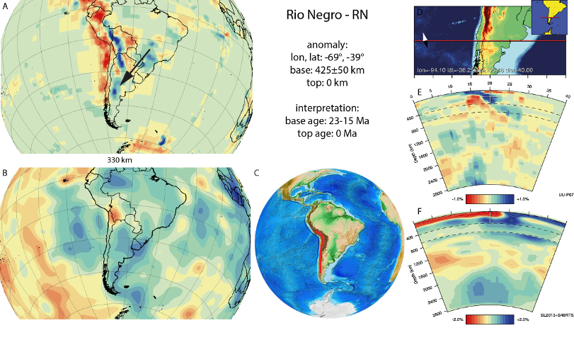 Figure A72. Rio Negro anomaly, interpreted as the Rio Negro slab, with (horizontal) [vertical] cross sections through (A)[D] the UUP07 p-wave) and (B)[D] the combined SL2013 and S40RTS s-wave models at 330 km; C) the location of the modern geological record that we interpret to have formed during the subduction of the slab.