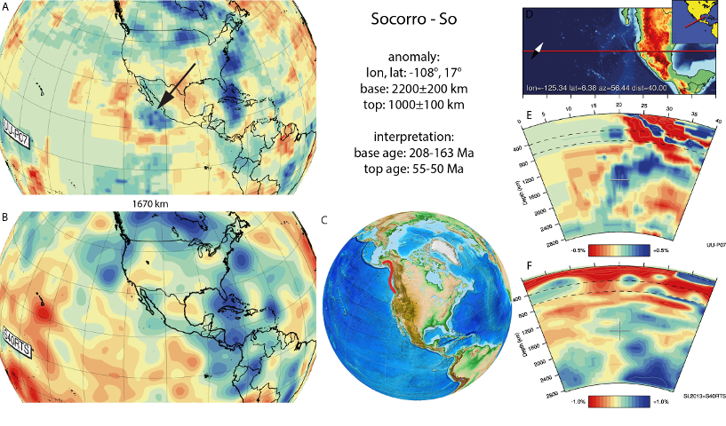 Figure A82. Socorro anomaly, interpreted as the Socorro slab, with (horizontal) [vertical] cross sections through (A)[D] the UUP07 p-wave) and (B)[D] the combined SL2013 and S40RTS s-wave models at 1670 km; C) the location of the modern geological record that we interpret to have formed during the subduction of the slab.