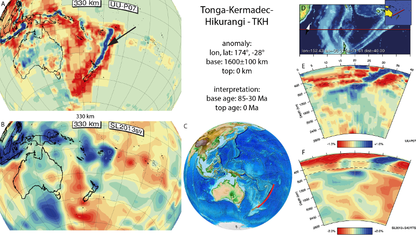 Figure A87. Tonga-Kermadec-Hikurangi anomaly, interpreted as the Tonga-Kermadec-Hikurangi slab, with (horizontal) [vertical] cross sections through (A)[D] the UUP07 p-wave) and (B)[D] the combined SL2013 and S40RTS s-wave models at 330 km; C) the location of the modern geological record that we interpret to have formed during the subduction of the slab.