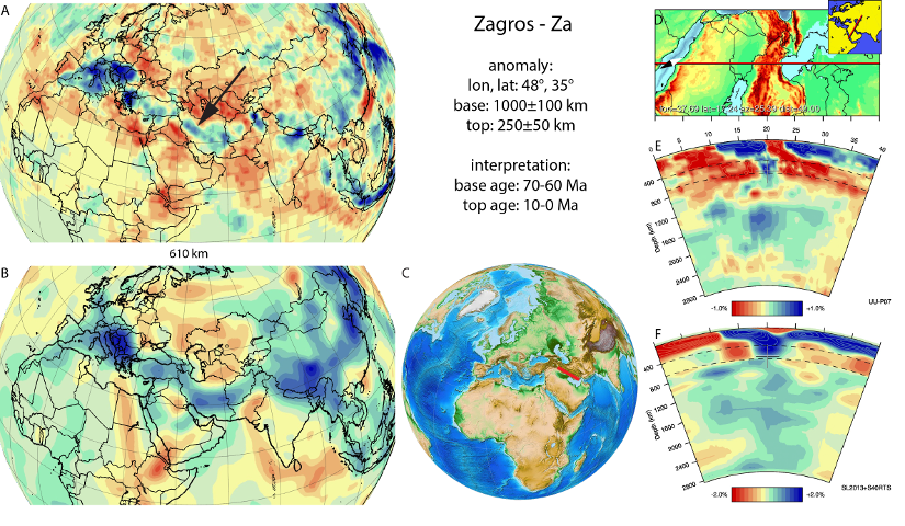 Figure A94. Zagros anomaly, interpreted as the Zagros slab, with (horizontal) [vertical] cross sections through (A)[D] the UUP07 p-wave) and (B)[D] the combined SL2013 and S40RTS s-wave models at 610 km; C) the location of the modern geological record that we interpret to have formed during the subduction of the slab.